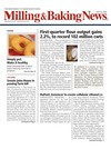 Milling & Baking News - May 20, 2008